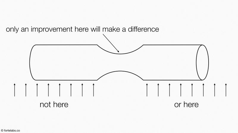 Pour Faire la Différence, Améliorez Ici.